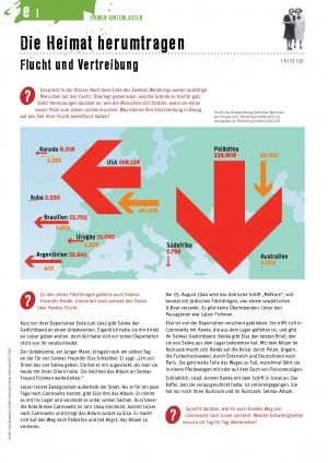 Unterrichtsmaterialen, Bogen E, Die Heimat herumtragen, Seite 1